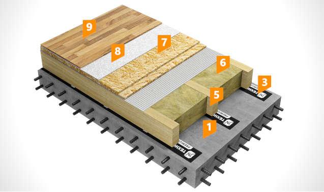 схема укладки материалов для звукоизоляции пола под сборную стяжку